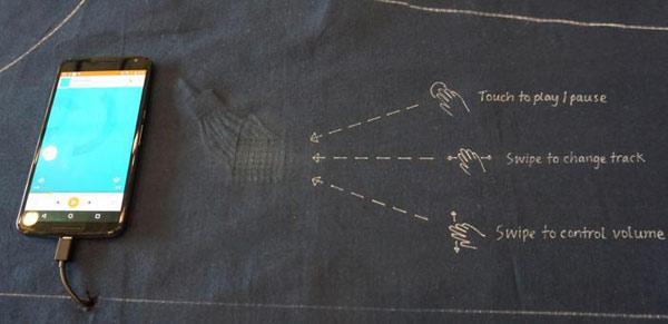 I jeans di Google e Levi's