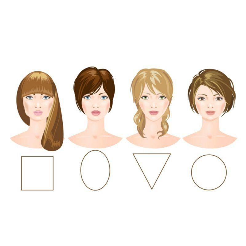 Foto come scegliere tagli capelli